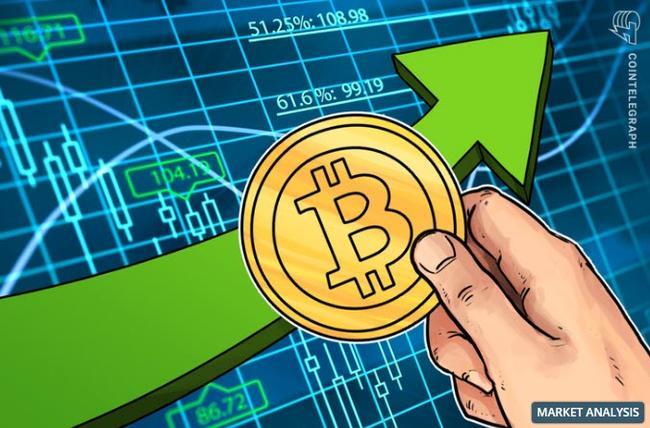 3 Key Indicators Suggest Bitcoin Price Is Ready For A Massive Move   Zero Hedge